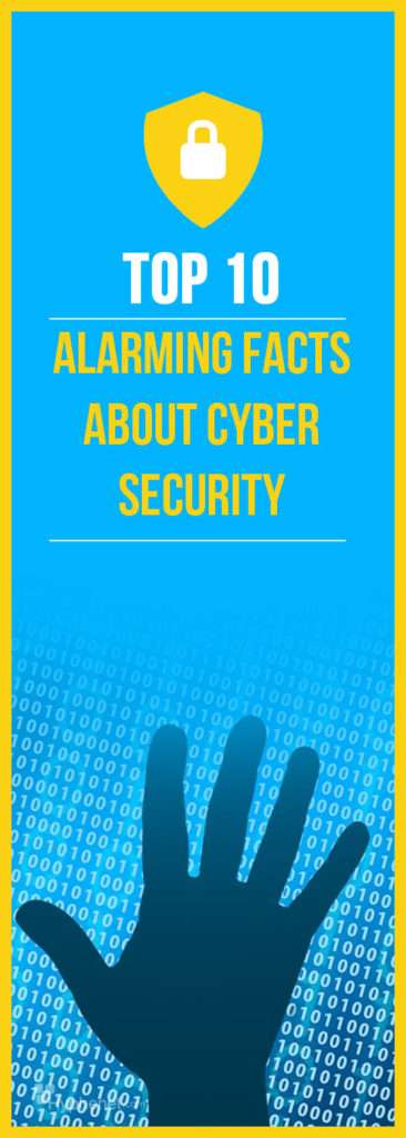 facts about cyber security