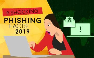 Email Phishing is Still Here and Ain't Goin' Nowhere, Son! Facts and Examples